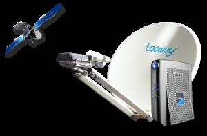 satellitt internett på hytta parabol tooway